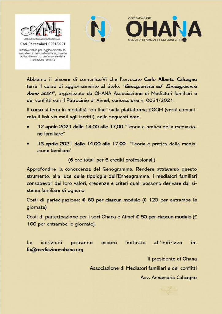 Genogramma ed Enneagramma Anno 2021